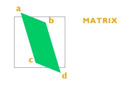 phpmind_matrix_eg
